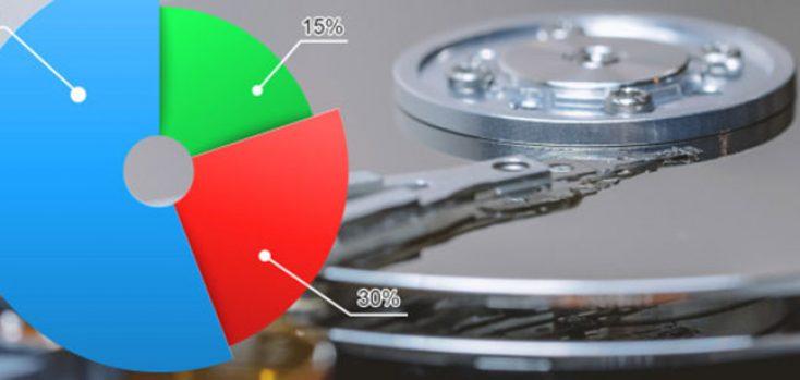 Распределение места на жёстком диске