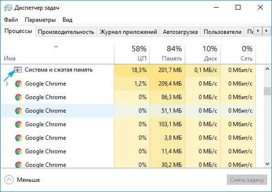 Перегрузка памяти и диска