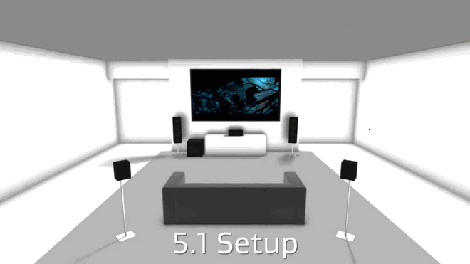Аудио поддержка Dolby Atmos