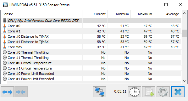 Проверка температуры процессора програмой HWInfo