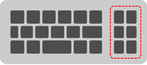 Цифры справа на клавиатуре